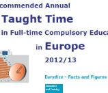 taught time 2012 2013